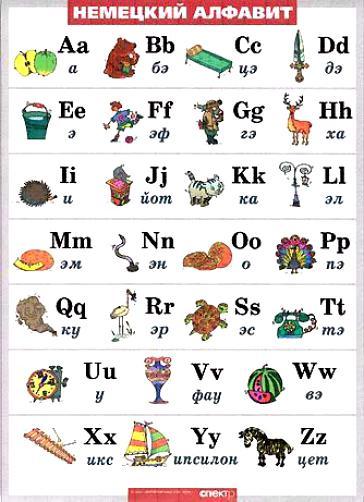знакомство на немецком с произношением
