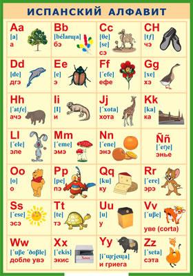 английские глаголы учить с произношением